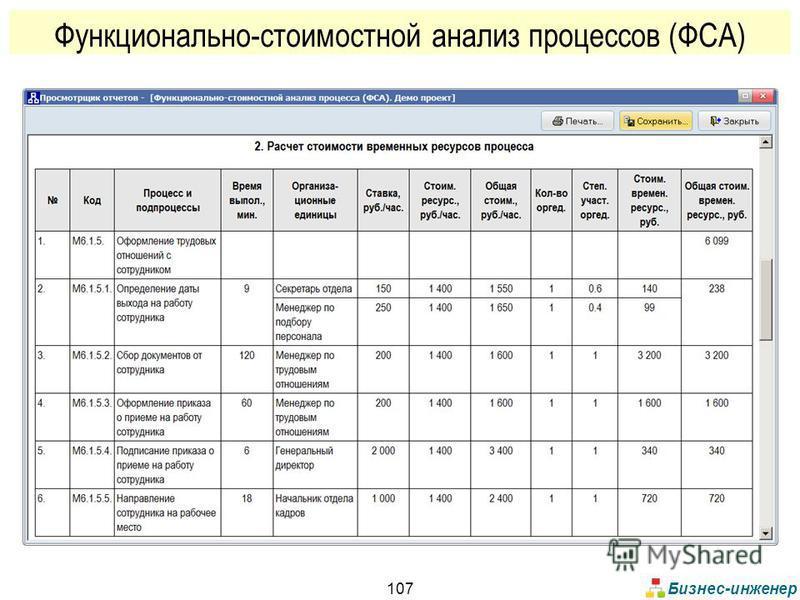 Бизнес-инженер 107 Функционально-стоимостной анализ процессов (ФСА)