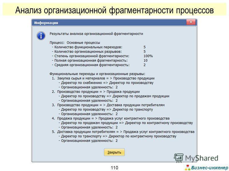 Бизнес-инженер 110 Анализ организационной фрагментарности процессов