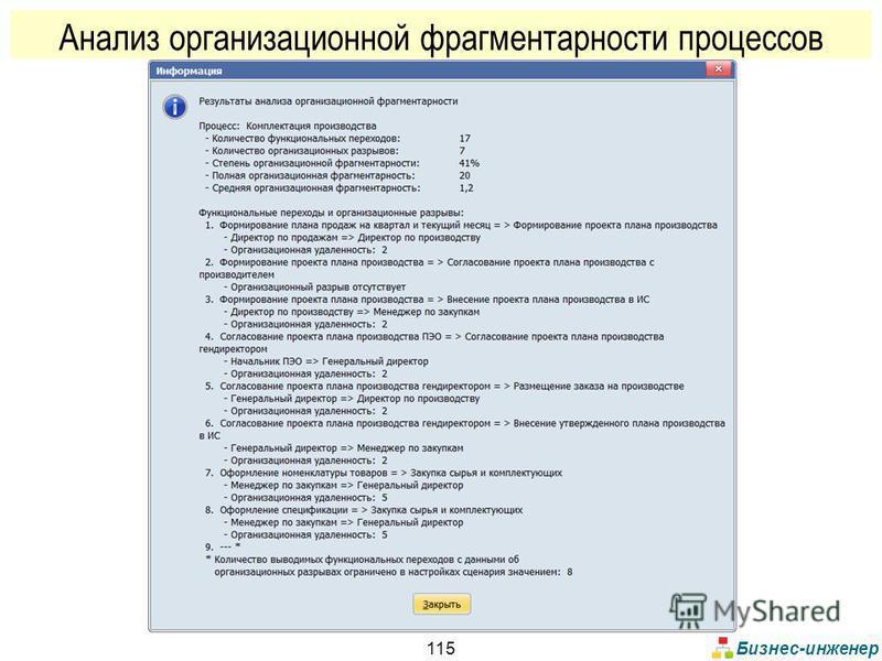 Бизнес-инженер 115 Анализ организационной фрагментарности процессов