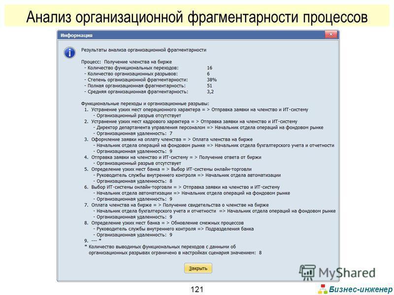 Бизнес-инженер 121 Анализ организационной фрагментарности процессов