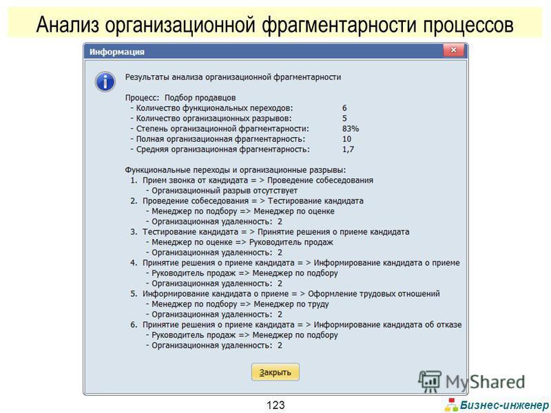 Бизнес-инженер 123 Анализ организационной фрагментарности процессов