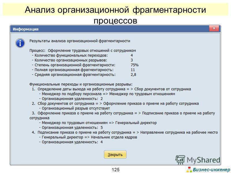 Бизнес-инженер 125 Анализ организационной фрагментарности процессов
