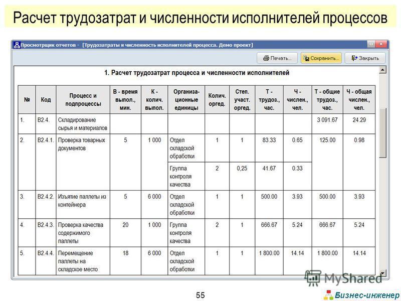 Бизнес-инженер 55 Расчет трудозатрат и численности исполнителей процессов
