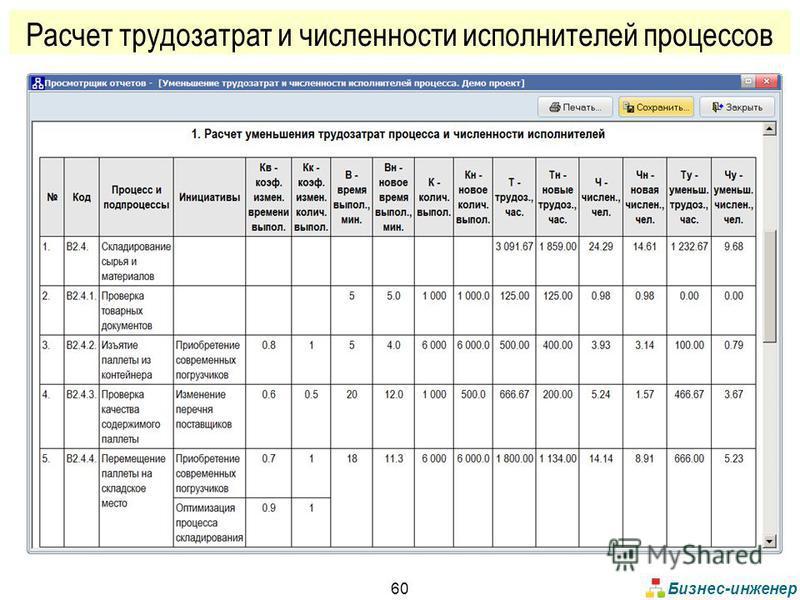 Бизнес-инженер 60 Расчет трудозатрат и численности исполнителей процессов