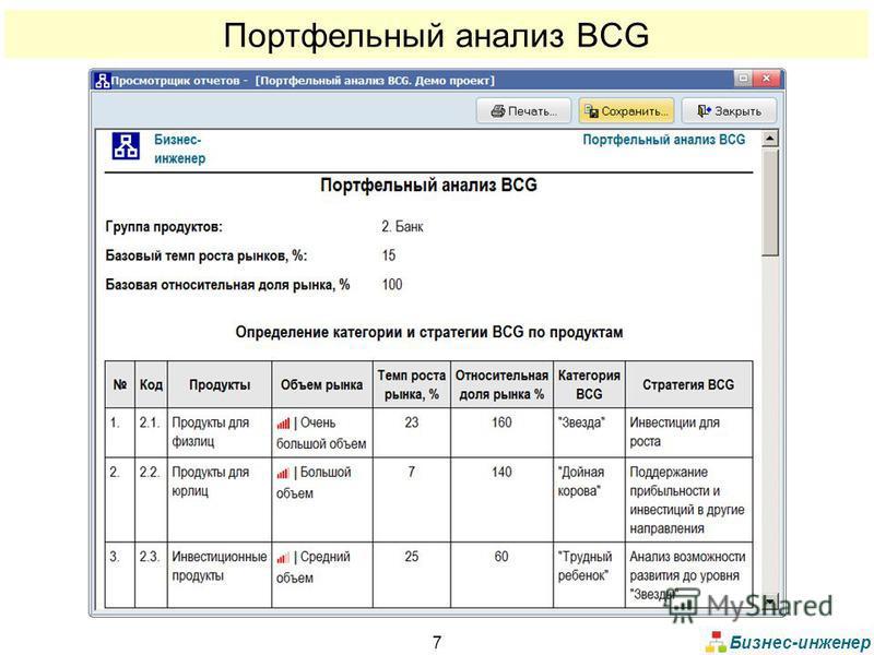 Бизнес-инженер 7 Портфельный анализ BCG