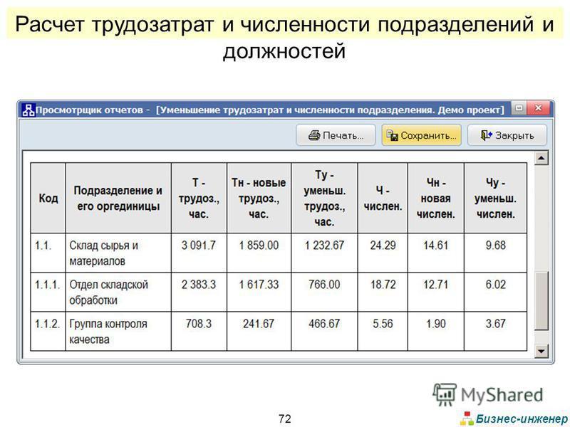 Бизнес-инженер 72 Расчет трудозатрат и численности подразделений и должностей