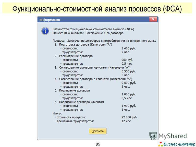 Бизнес-инженер 85 Функционально-стоимостной анализ процессов (ФСА)