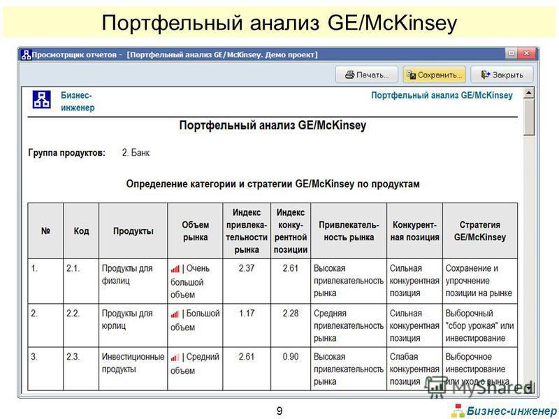 Бизнес-инженер 9 Портфельный анализ GE/McKinsey