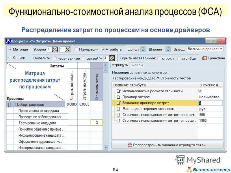 Бизнес-инженер 94 Функционально-стоимостной анализ процессов (ФСА) Распределение затрат по процессам на основе драйверов Матрица распределения затрат по процессам