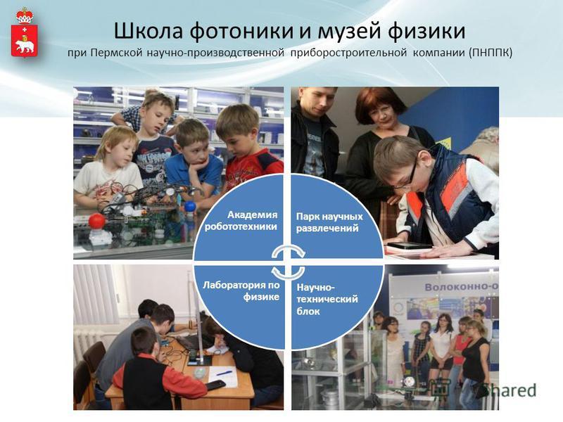 Академия робототехники Парк научных развлечений Научно- технический блок Лаборатория по физике Школа фотоники и музей физики при Пермской научно-производственной приборостроительной компании (ПНППК)