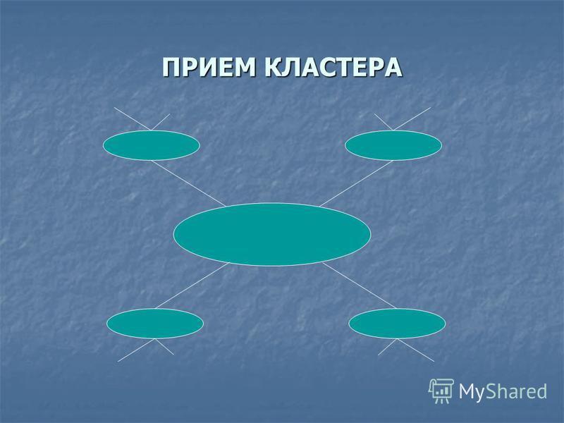 ПРИЕМ КЛАСТЕРА