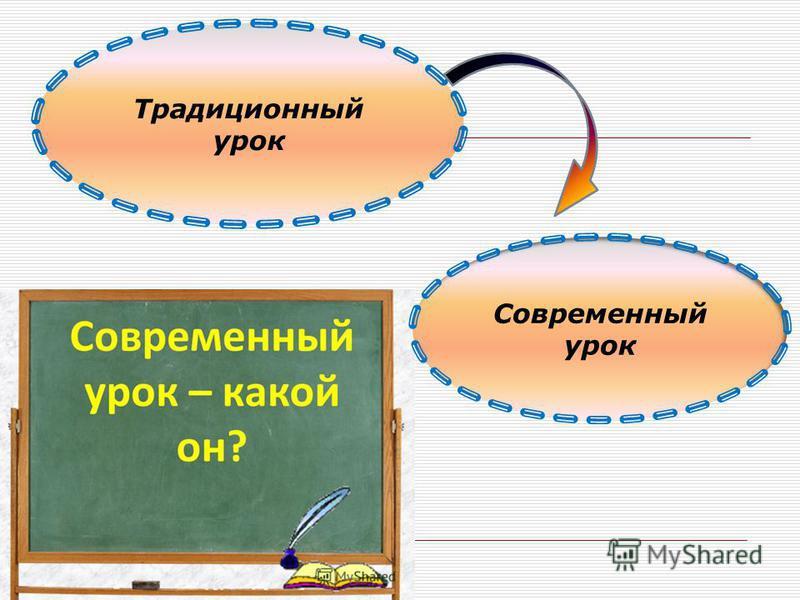 Традиционный урок Современный урок
