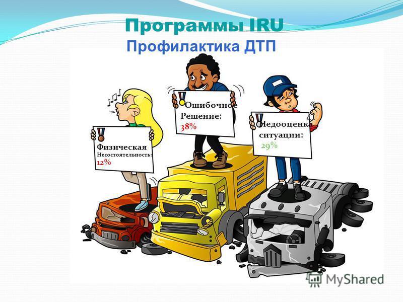 Подготовка уполномоченных и водителей по вопросам безопасной перевозки опасных грузов Программы IRU