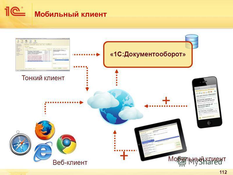 112 Мобильный клиент Тонкий клиент Веб-клиент Мобильный клиент «1С:Документооборот»