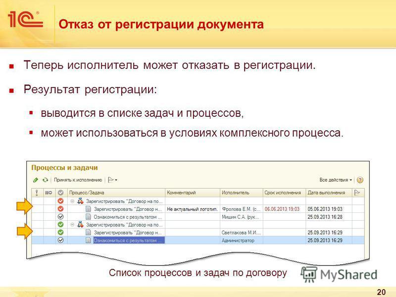 Отказ от регистрации документа Теперь исполнитель может отказать в регистрации. Результат регистрации: выводится в списке задач и процессов, может использоваться в условиях комплексного процесса. 20 Список процессов и задач по договору