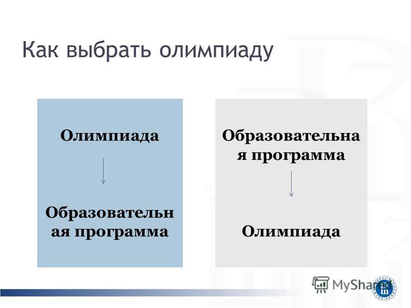 Как выбрать олимпиаду Олимпиада Образовательн ая программа Олимпиада