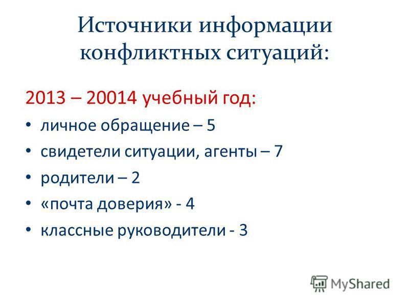 Источники информации конфликтных ситуаций: 2013 – 20014 учебный год: личное обращение – 5 свидетели ситуации, агенты – 7 родители – 2 «почта доверия» - 4 классные руководители - 3