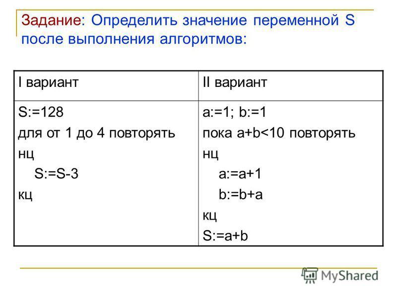 Задание: Определить значение переменной S после выполнения алгоритмов: I вариантII вариант S:=128 для от 1 до 4 повторять нц S:=S-3 кц а:=1; b:=1 пока а+b