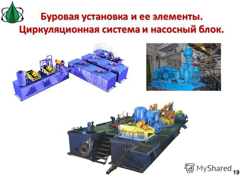 Буровая установка и ее элементы. Циркуляционная система и насосный блок. 19
