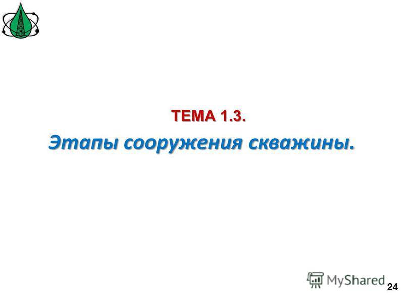 Этапы сооружения скважины. ТЕМА 1.3. 24