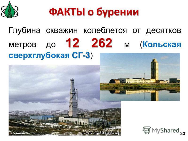 ФАКТЫ о бурении 33 12 262 СГ-3 Глубина скважин колеблется от десятков метров до 12 262 м (Кольская сверхглубокая СГ-3)