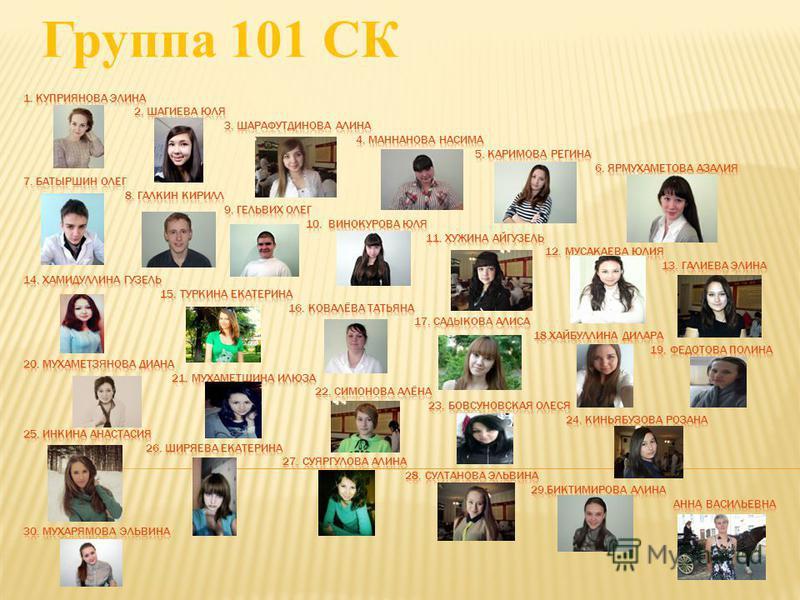 Группа 101 СК