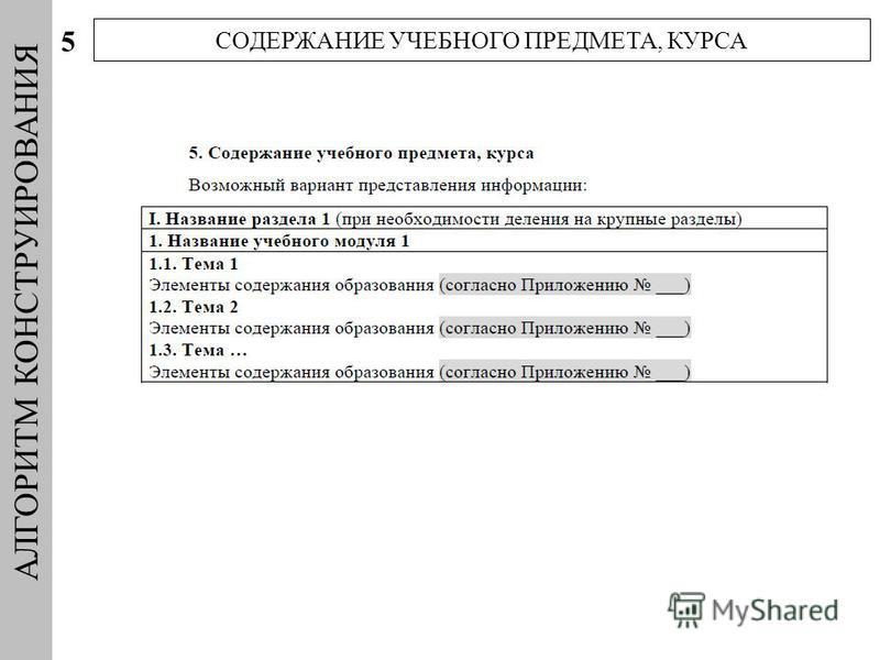 АЛГОРИТМ КОНСТРУИРОВАНИЯ СОДЕРЖАНИЕ УЧЕБНОГО ПРЕДМЕТА, КУРСА 5