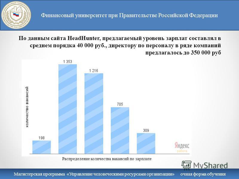5-18 18-31 31-44 44-57 от 57 тыс. руб. Распределение количества вакансий по зарплате По данным сайта HeadHunter, предлагаемый уровень зарплат составлял в среднем порядка 40 000 руб., директору по персоналу в ряде компаний предлагалось до 350 000 руб