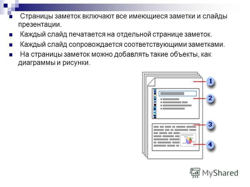Страницы заметок включают все имеющиеся заметки и слайды презентации. Каждый слайд печатается на отдельной странице заметок. Каждый слайд сопровождается соответствующими заметками. На страницы заметок можно добавлять такие объекты, как диаграммы и ри