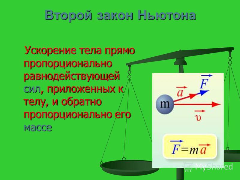 Второй закон Ньютона Ускорение тела прямо пропорционально равнодействующей сил, приложенных к телу, и обратно пропорционально его массе Ускорение тела прямо пропорционально равнодействующей сил, приложенных к телу, и обратно пропорционально его массе