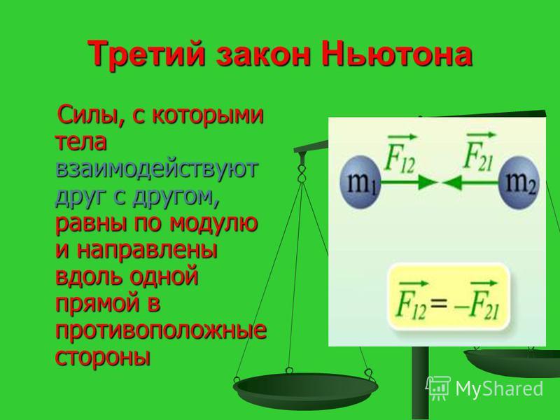 Третий закон Ньютона Силы, с которыми тела взаимодействуют друг с другом, равны по модулю и направлены вдоль одной прямой в противоположные стороны Силы, с которыми тела взаимодействуют друг с другом, равны по модулю и направлены вдоль одной прямой в