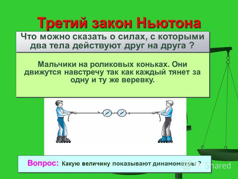 Третий закон Ньютона Мальчики на роликовых коньках. Они движутся навстречу так как каждый тянет за одну и ту же веревку. Что можно сказать о силах, с которыми два тела действуют друг на друга ? Вопрос: Какую величину показывают динамометры ?