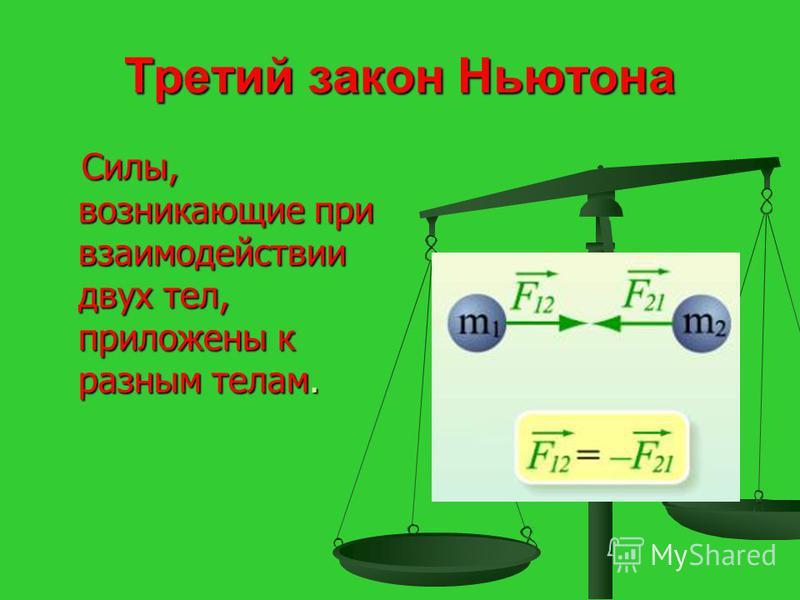 Третий закон Ньютона Силы, возникающие при взаимодействии двух тел, приложены к разным телам. Силы, возникающие при взаимодействии двух тел, приложены к разным телам.