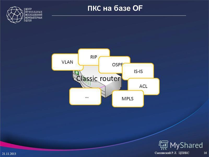 ПКС на базе OF Classic router VLAN RIP OSP OSPF F IIS-IS ACL MPLS … 21.11.2013 Смелянский Р.Л. ЦПИКС16