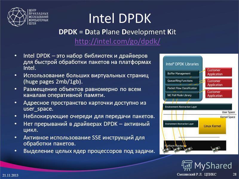 Intel DPDK Intel DPDK – это набор библиотек и драйверов для быстрой обработки пакетов на платформах Intel. Использование больших виртуальных страниц (huge pages 2mb/1gb). Размещение объектов равномерно по всем каналам оперативной памяти. Адресное про