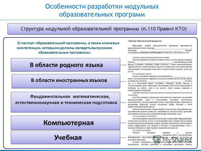 18 3) паспорт образовательной программы, а также ключевые компетенции, которыми должны овладеть выпускники образовательные программы: В области родного языка В области иностранных языков Фундаментальная математическая, естественнонаучная и техническа