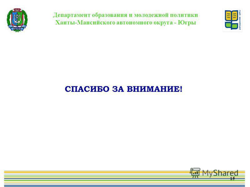 15 СПАСИБО ЗА ВНИМАНИЕ! Департамент образования и молодежной политики Ханты-Мансийского автономного округа - Югры