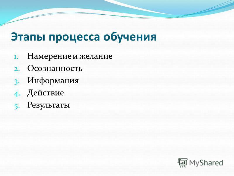 Этапы процесса обучения 1. Намерение и желание 2. Осознанность 3. Информация 4. Действие 5. Результаты