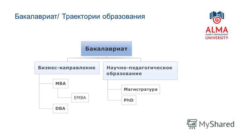 Бакалавриат/ Траектории образования 4