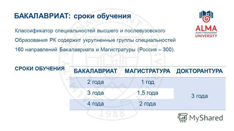 БАКАЛАВРИАТ: сроки обучения 5 Классификатор специальностей высшего и послевузовского Образования РК содержит укрупненные группы специальностей 160 направлений Бакалавриата и Магистратуры (Россия – 300). СРОКИ ОБУЧЕНИЯ БАКАЛАВРИАТМАГИСТРАТУРАДОКТОРАНТ