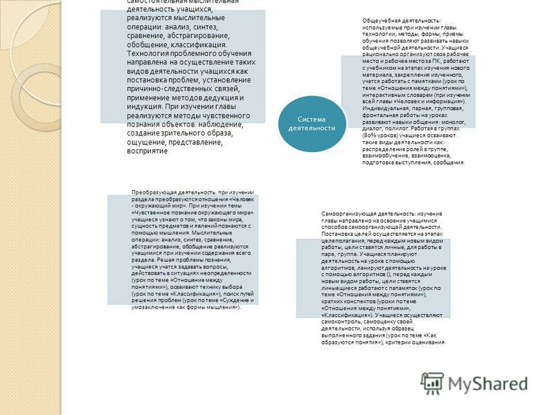 Познавательная деятельность : при изучении главы осуществляется самостоятельная мыслительная деятельность учащихся, реализуются мыслительные операции : анализ, синтез, сравнение, абстрагирование, обобщение, классификация. Технология проблемного обуче