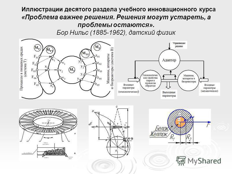 «Проблема важнее решения. Решения могут устареть, а проблемы остаются». Бор Нильс (1885-1962), датский физик Иллюстрации десятого раздела учебного инновационного курса