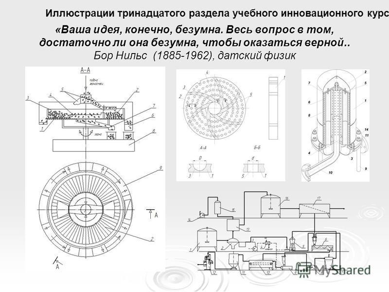 «Ваша идея, конечно, безумна. Весь вопрос в том, достаточно ли она безумна, чтобы оказаться верной.. Бор Нильс (1885-1962), датский физик Иллюстрации тринадцатого раздела учебного инновационного курса