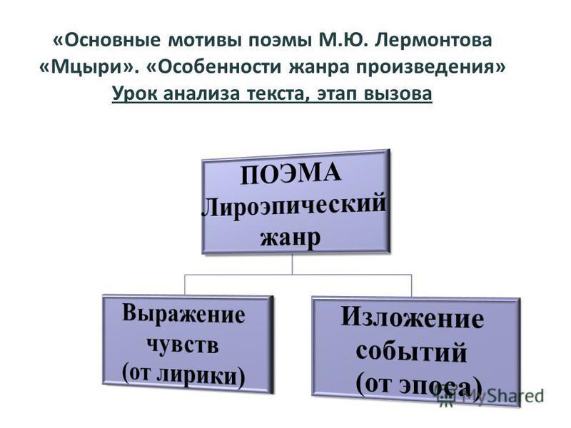 « Основные мотивы поэмы М. Ю. Лермонтова « Мцыри ». « Особенности жанра произведения » Урок анализа текста, этап вызова