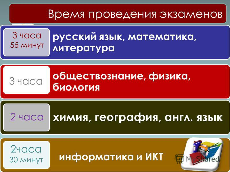 русский язык, математика, литература обществознание, физика, биология химия, география, англ. язык информатика и ИКТ 3 часа 55 минут 3 часа 2 часа 30 минут Время проведения экзаменов