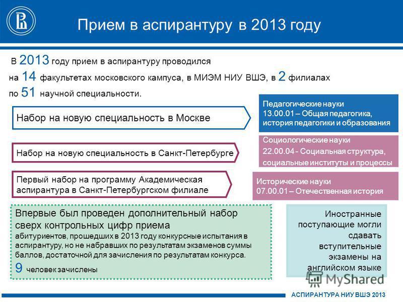 АСПИРАНТУРА НИУ ВШЭ 2013 Прием в аспирантуру в 2013 году В 2013 году прием в аспирантуру проводился на 14 факультетах московского кампуса, в МИЭМ НИУ ВШЭ, в 2 филиалах по 51 научной специальности. Набор на новую специальность в Москве Педагогические