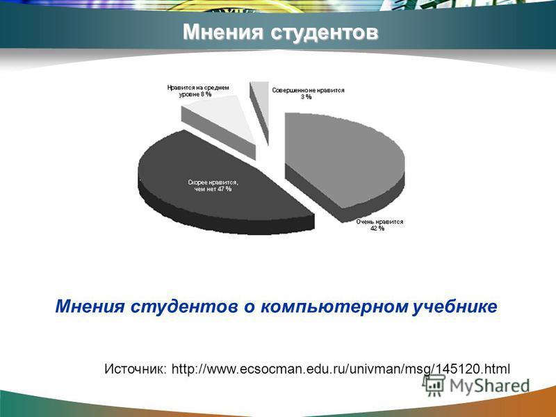 Мнения студентов Мнения студентов о компьютерном учебнике Источник: http://www.ecsocman.edu.ru/univman/msg/145120.html