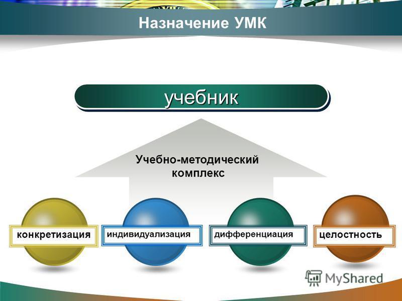Назначение УМК учебник Учебно-методический комплекс конкретизация индивидуализация дифференциация целостность