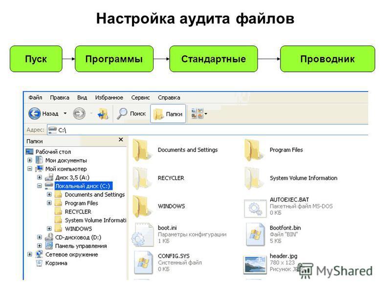 37 Настройка аудита файлов Пуск ПрограммыСтандартные Проводник