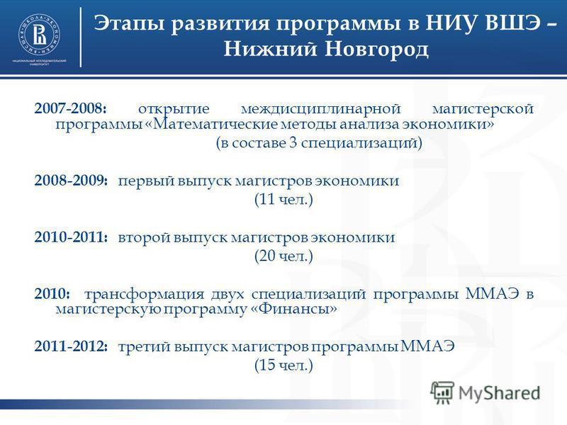 Этапы развития программы в НИУ ВШЭ – Нижний Новгород 2007-2008: открытие междисциплинарной магистерской программы «Математические методы анализа экономики» (в составе 3 специализаций) 2008-2009: первый выпуск магистров экономики (11 чел.) 2010-2011: